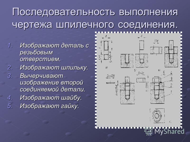 Последовательность выполнения чертежа шпилечного соединения. 1.Изображают деталь с резьбовым отверстием. 2.Изображают шпильку. 3.Вычерчивают изображение второй соединяемой детали. 4.Изображают шайбу. 5.Изображают гайку.
