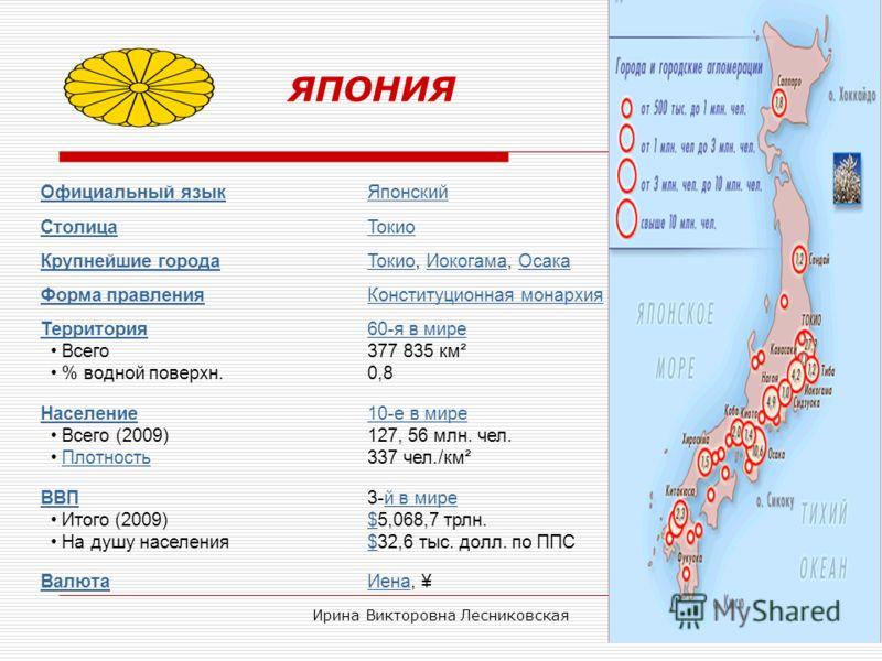 Ирина Викторовна Лесниковская29 Япония Один из самых популярны символов благополучия Японии - «цветущая вишня»