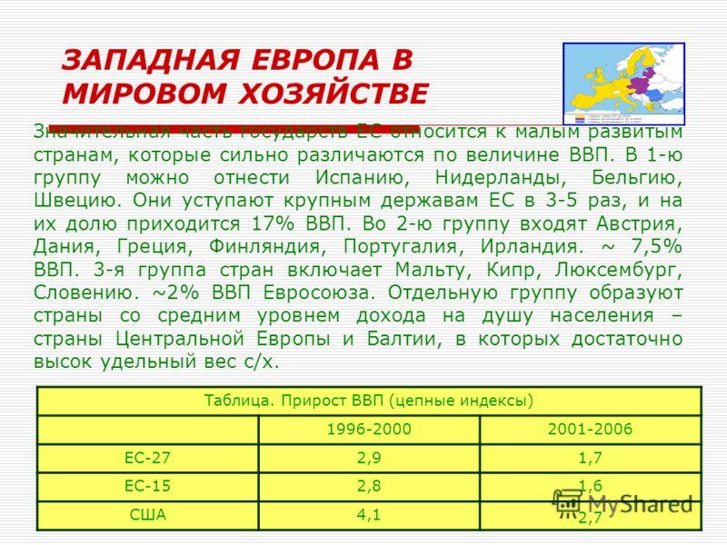 Ирина Викторовна Лесниковская51 Совокупный ВВП стран ЕС В ЕС лица с высшим образованием в возрасте 25-64 лет составляют 20,4%, ~10% рабочей силы ЕС работают 50ч. в неделю (в США, Японии – более 20% рабочей силы).