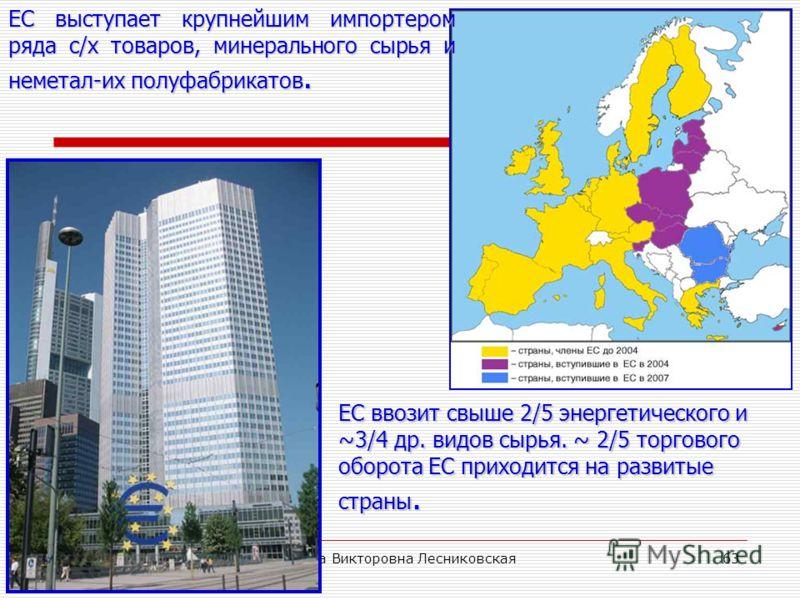 Ирина Викторовна Лесниковская62 Наиболее конкурентоспособное в ЕС – экспортное производство ФРГ. На нее приходится ~25% экспорта ЕС. 2-е место во внешней торговле принадлежит Франции. Она занимает ведущие позиции по размерам с/х-го экспорта, уступая