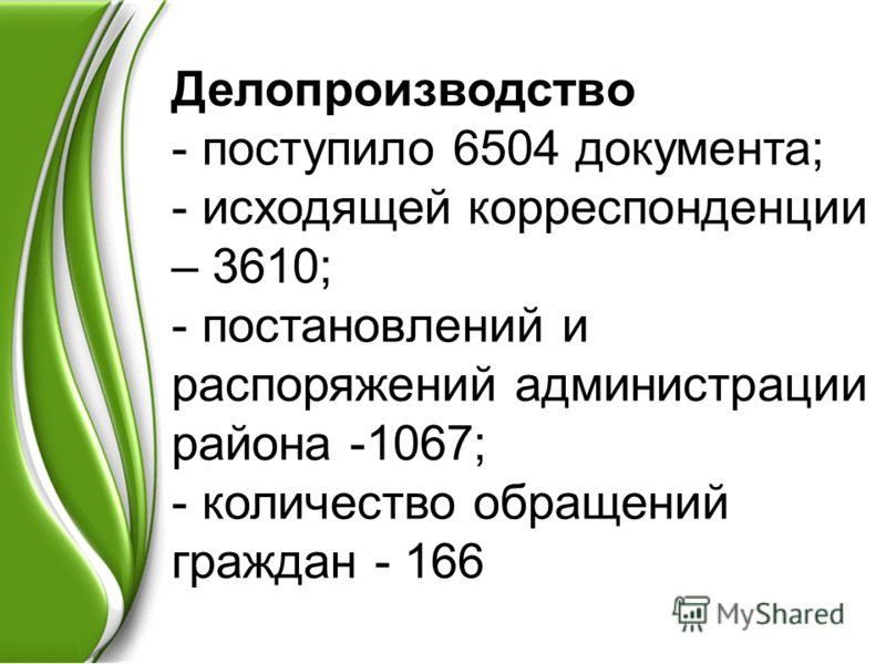Делопроизводство - поступило 6504 документа; - исходящей корреспонденции – 3610; - постановлений и распоряжений администрации района -1067; - количество обращений граждан - 166