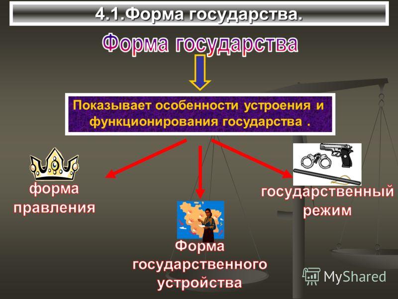 4.1.Форма государства. Показывает особенности устроения и функционирования государства.