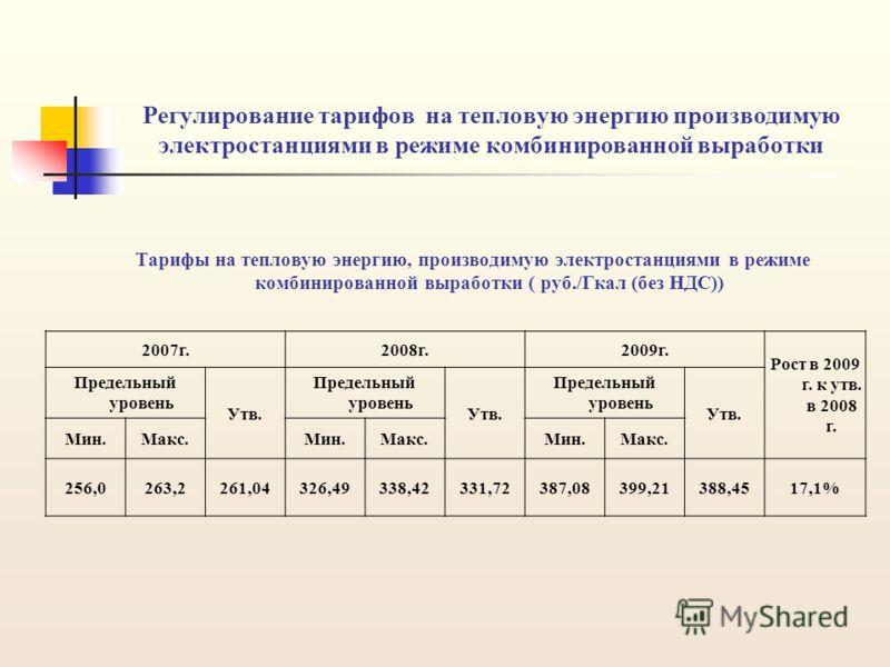 Регулирование тарифов на тепловую энергию производимую электростанциями в режиме комбинированной выработки Тарифы на тепловую энергию, производимую электростанциями в режиме комбинированной выработки ( руб./Гкал (без НДС)) 2007г.2008г.2009г. Рост в 2
