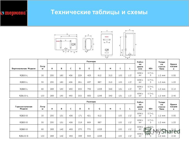 41 Технические таблицы и схемы Вертикальные Модели Литр ы Размеры Рабоч ее давле ниеКВт Толщи на стенок бака Время нагрев а ABCDEGHIL RZB30-L302501804362294256123131001/2' 60N/c m 2 0.7+1. 31.2 mm0:50 RZB50-L502501804362616578873131001/2' 60N/c m 2 0