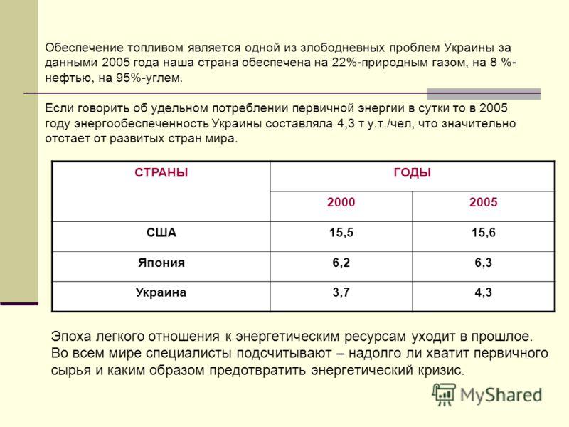 Обеспечение топливом является одной из злободневных проблем Украины за данными 2005 года наша страна обеспечена на 22%-природным газом, на 8 %- нефтью, на 95%-углем. Если говорить об удельном потреблении первичной энергии в сутки то в 2005 году энерг