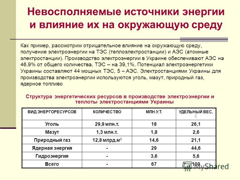 Невосполняемые источники энергии и влияние их на окружающую среду Как пример, рассмотрим отрицательное влияние на окружающую среду, получение электроэнергии на ТЭС (теплоэлектростанции) и АЭС (атомные электростанции). Производство электроэнергии в Ук