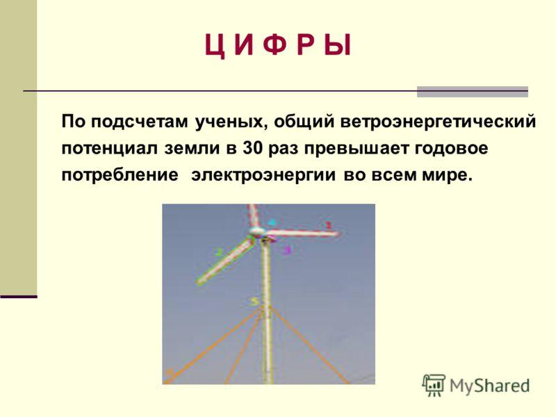 Ц И Ф Р Ы По подсчетам ученых, общий ветроэнергетический потенциал земли в 30 раз превышает годовое потребление электроэнергии во всем мире.