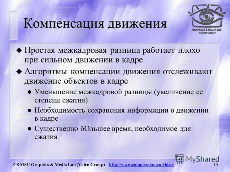 CS MSU Graphics & Media Lab (Video Group) http://www.compression.ru/video/9 Типы кадров в потоке I-кадры независимо сжатые (I-Intrapictures), P-кадры сжатые с использованием ссылки на одно изображение (P-Predicted), B-кадры сжатые с использованием сс