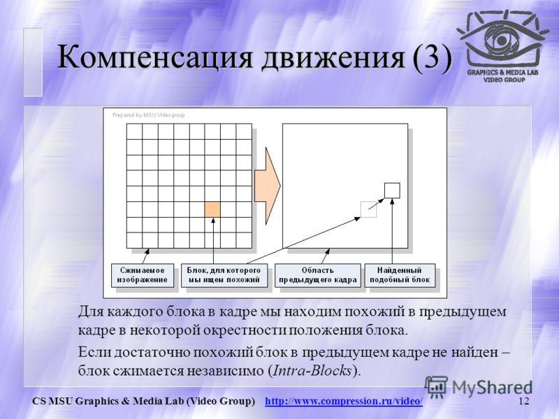 CS MSU Graphics & Media Lab (Video Group) http://www.compression.ru/video/11 Компенсация движения (2) u Идеальный алгоритм: выделение в кадре объектов и компактное описание их движений. Проблема: огромные объемы вычислений и весьма сложные алгоритмы.