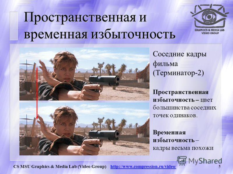 CS MSU Graphics & Media Lab (Video Group) http://www.compression.ru/video/4 Что используется при сжатии Используется избыточность: u Пространственная ( используется DCT или Wavelet преобразования) u Временная (между кадрами, сжимается межкадровая раз