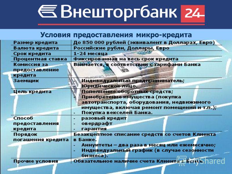 таблица Условия предоставления микро-кредита