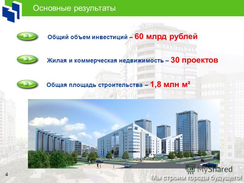 4 Основные результаты Жилая и коммерческая недвижимость – 30 проектов Общая площадь строительства – 1,8 млн м² Общий объем инвестиций – 60 млрд рублей