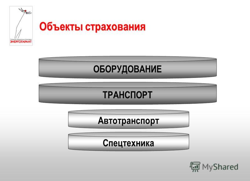 Объекты страхования ОБОРУДОВАНИЕ ТРАНСПОРТ Спецтехника Автотранспорт