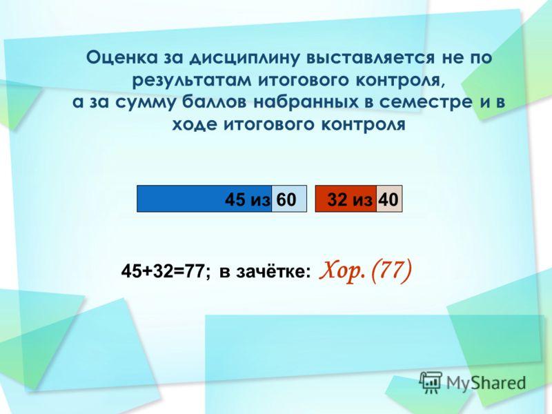 Оценка за дисциплину выставляется не по результатам итогового контроля, а за сумму баллов набранных в семестре и в ходе итогового контроля 32 из 4045 из 60 45+32=77; в зачётке: Хор. (77)