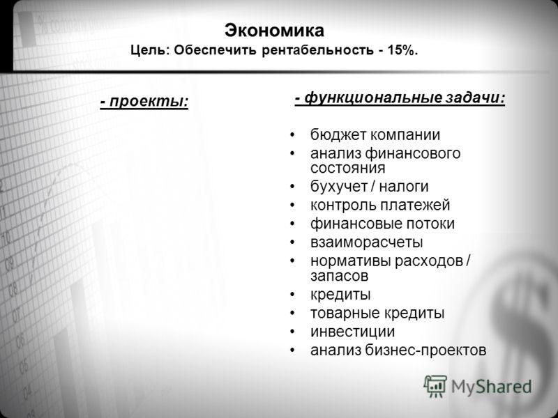 Экономика Цель: Обеспечить рентабельность - 15%. - проекты: - функциональные задачи: бюджет компании анализ финансового состояния бухучет / налоги контроль платежей финансовые потоки взаиморасчеты нормативы расходов / запасов кредиты товарные кредиты