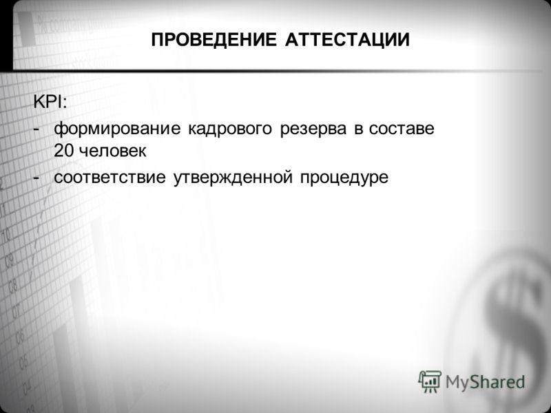 ПРОВЕДЕНИЕ АТТЕСТАЦИИ KPI: -формирование кадрового резерва в составе 20 человек -соответствие утвержденной процедуре