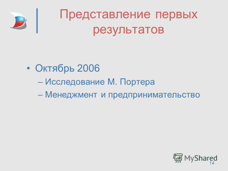 14 Представление первых результатов Октябрь 2006 –Исследование М. Портера –Менеджмент и предпринимательство