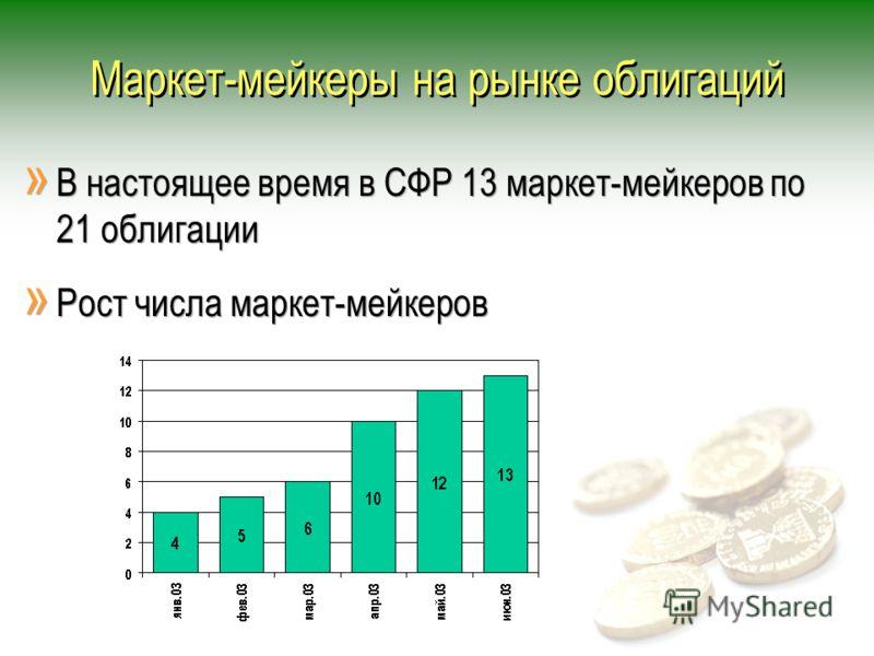 Маркет-мейкеры на рынке облигаций » В настоящее время в СФР 13 маркет-мейкеров по 21 облигации » Рост числа маркет-мейкеров » В настоящее время в СФР 13 маркет-мейкеров по 21 облигации » Рост числа маркет-мейкеров