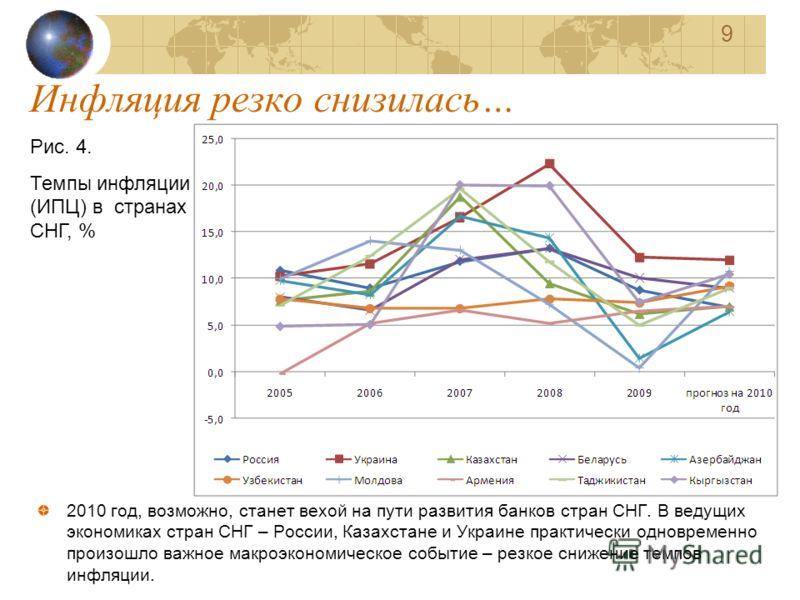 Инфляция резко снизилась… 2010 год, возможно, станет вехой на пути развития банков стран СНГ. В ведущих экономиках стран СНГ – России, Казахстане и Украине практически одновременно произошло важное макроэкономическое событие – резкое снижение темпов