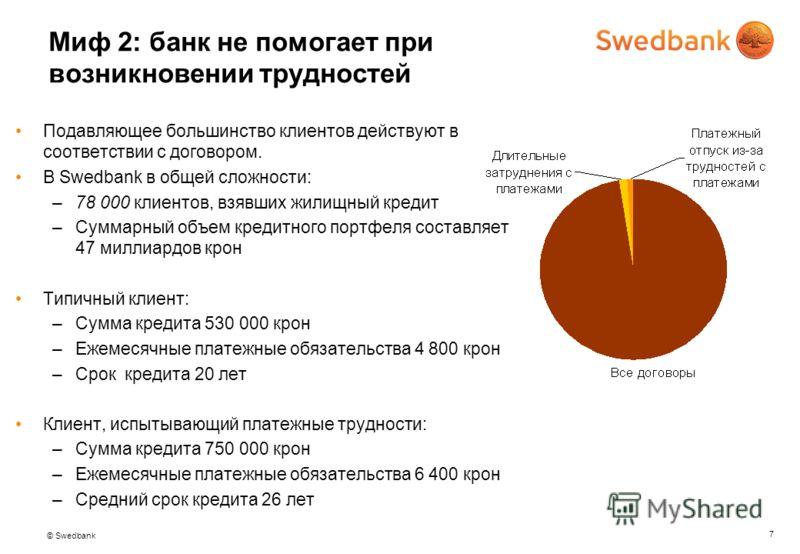 © Swedbank 7 Миф 2: банк не помогает при возникновении трудностей Подавляющее большинство клиентов действуют в соответствии с договором. В Swedbank в общей сложности: –78 000 клиентов, взявших жилищный кредит –Суммарный объем кредитного портфеля сост