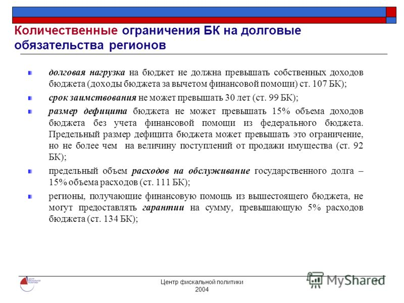 Центр фискальной политики 2004 11 Количественные ограничения БК на долговые обязательства регионов долговая нагрузка на бюджет не должна превышать собственных доходов бюджета (доходы бюджета за вычетом финансовой помощи) ст. 107 БК); срок заимствован