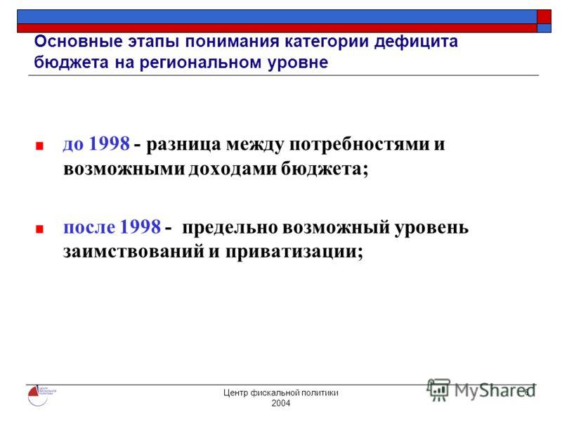 Центр фискальной политики 2004 6 Основные этапы понимания категории дефицита бюджета на региональном уровне до 1998 - разница между потребностями и возможными доходами бюджета; после 1998 - предельно возможный уровень заимствований и приватизации;