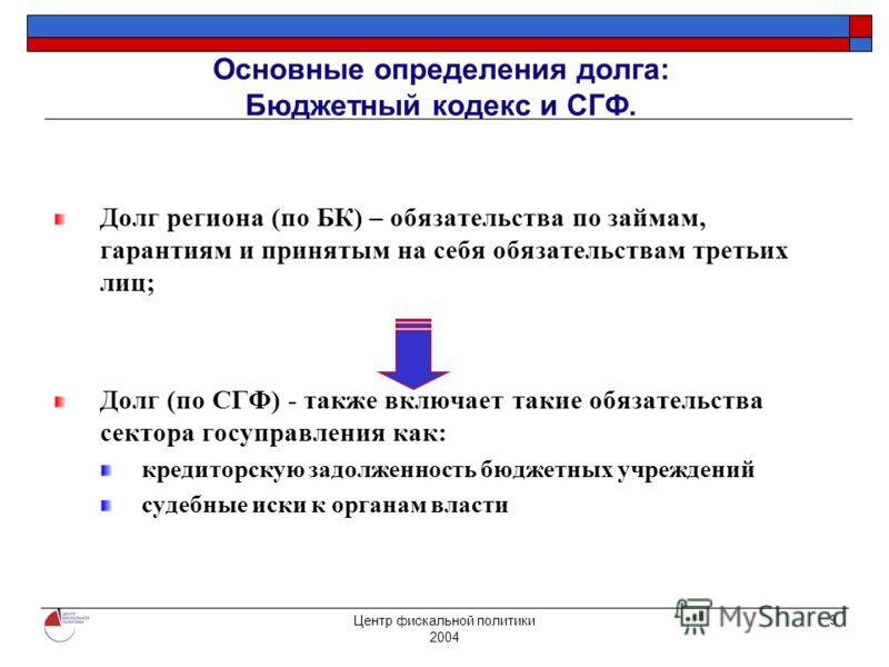 Центр фискальной политики 2004 9 Основные определения долга: Бюджетный кодекс и СГФ. Долг региона (по БК) – обязательства по займам, гарантиям и принятым на себя обязательствам третьих лиц; Долг (по СГФ) - также включает такие обязательства сектора г