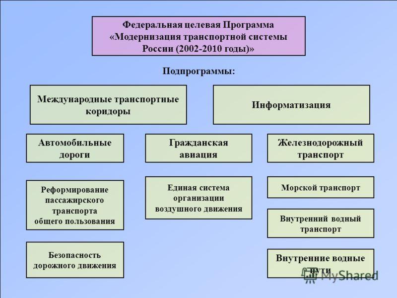 федеральная программа похудения москва
