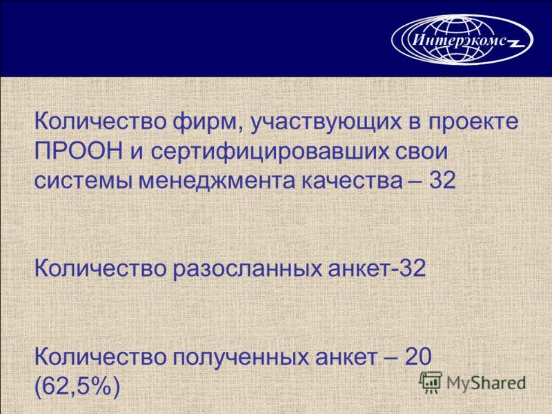 Количество фирм, участвующих в проекте ПРООН и сертифицировавших свои системы менеджмента качества – 32 Количество разосланных анкет-32 Количество полученных анкет – 20 (62,5%)