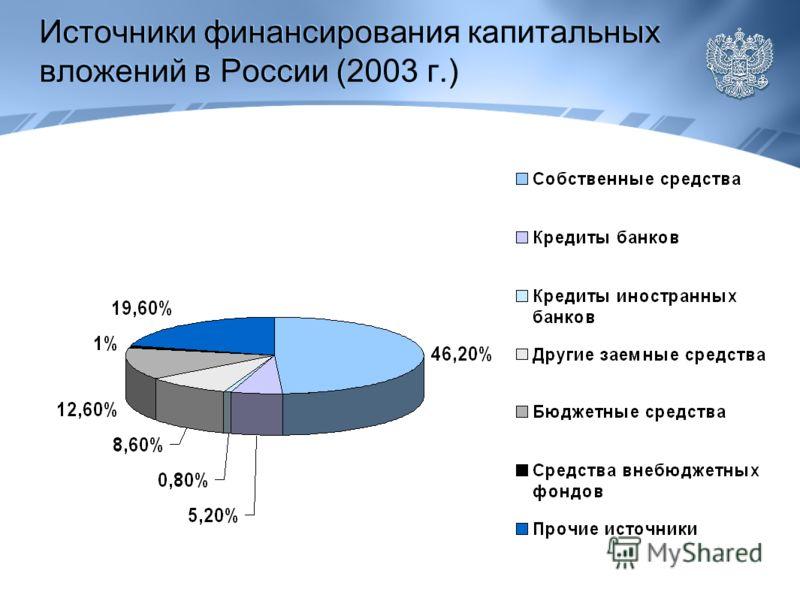 Источники финансирования капитальных вложений в России (2003 г.)