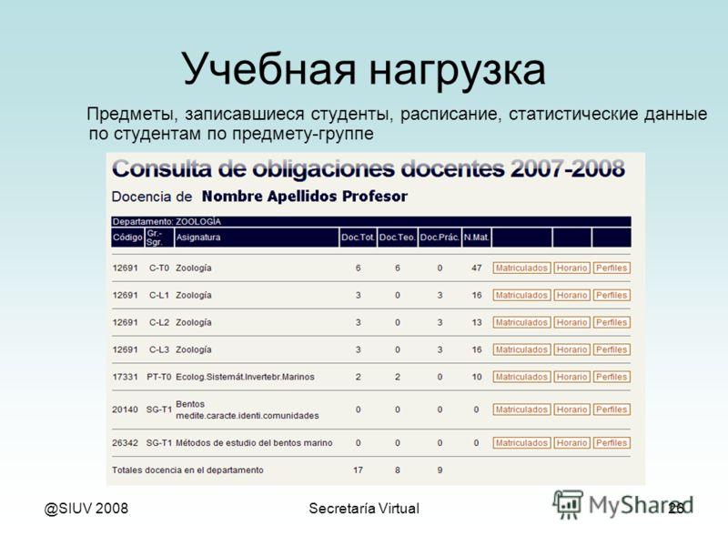 @SIUV 2008Secretaría Virtual26 Учебная нагрузка Предметы, записавшиеся студенты, расписание, статистические данные по студентам по предмету-группе