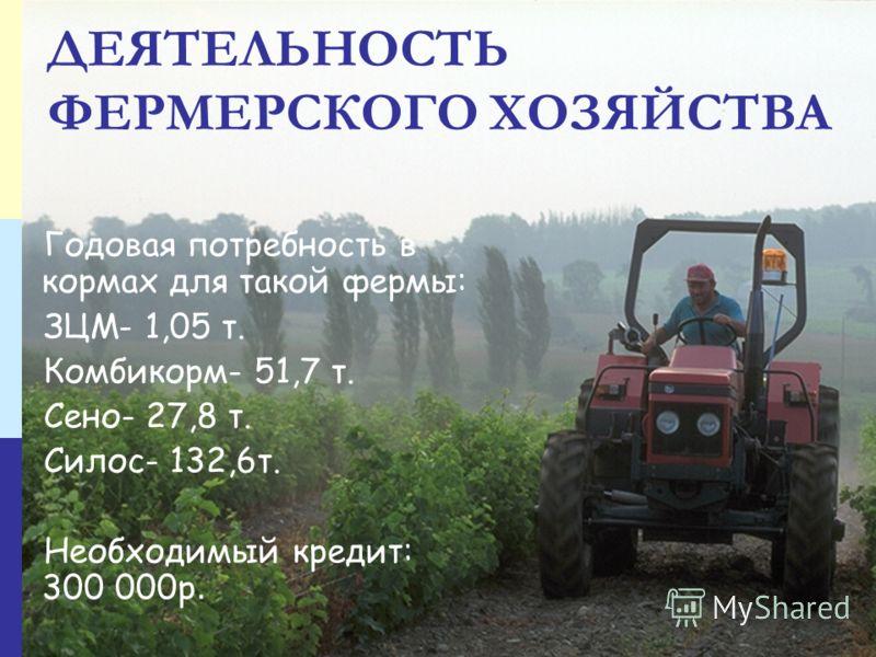 ДЕЯТЕЛЬНОСТЬ ФЕРМЕРСКОГО ХОЗЯЙСТВА Годовая потребность в кормах для такой фермы: ЗЦМ- 1,05 т. Комбикорм- 51,7 т. Сено- 27,8 т. Силос- 132,6т. Необходимый кредит: 300 000р.