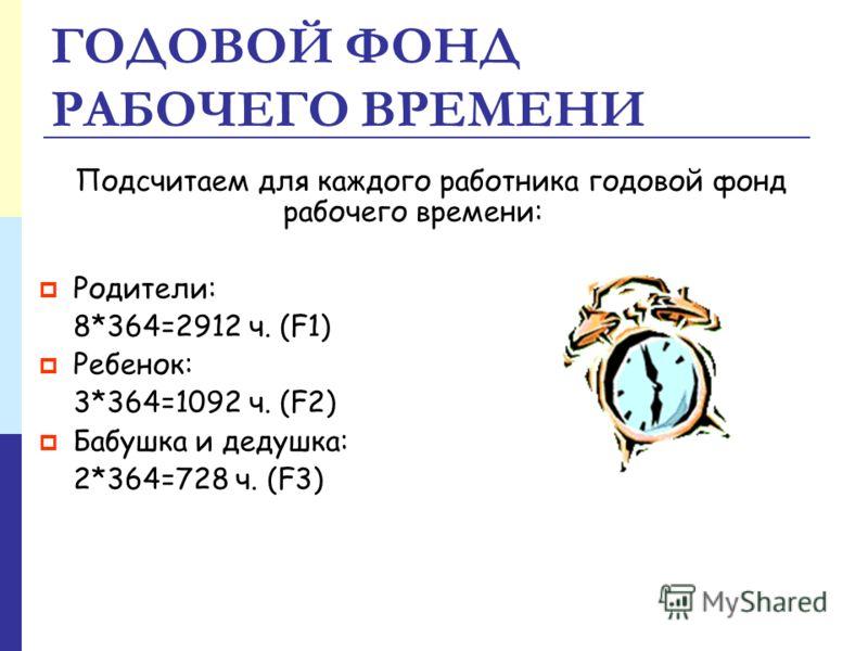 ГОДОВОЙ ФОНД РАБОЧЕГО ВРЕМЕНИ Подсчитаем для каждого работника годовой фонд рабочего времени: Родители: 8*364=2912 ч. (F1) Ребенок: 3*364=1092 ч. (F2) Бабушка и дедушка: 2*364=728 ч. (F3)