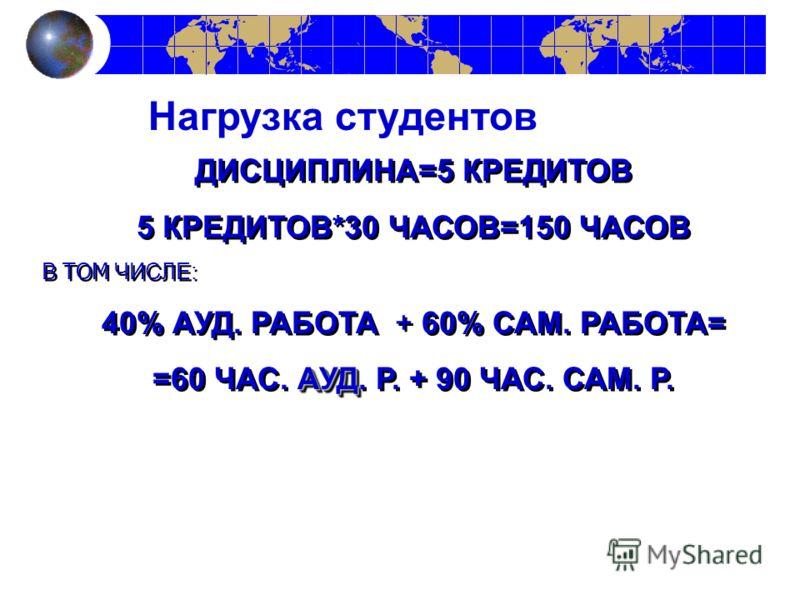 ДИСЦИПЛИНА=5 КРЕДИТОВ 5 КРЕДИТОВ*30 ЧАСОВ=150 ЧАСОВ В ТОМ ЧИСЛЕ: 40% АУД. РАБОТА + 60% САМ. РАБОТА= АУД =60 ЧАС. АУД. Р. + 90 ЧАС. САМ. Р. ДИСЦИПЛИНА=5 КРЕДИТОВ 5 КРЕДИТОВ*30 ЧАСОВ=150 ЧАСОВ В ТОМ ЧИСЛЕ: 40% АУД. РАБОТА + 60% САМ. РАБОТА= АУД =60 ЧАС
