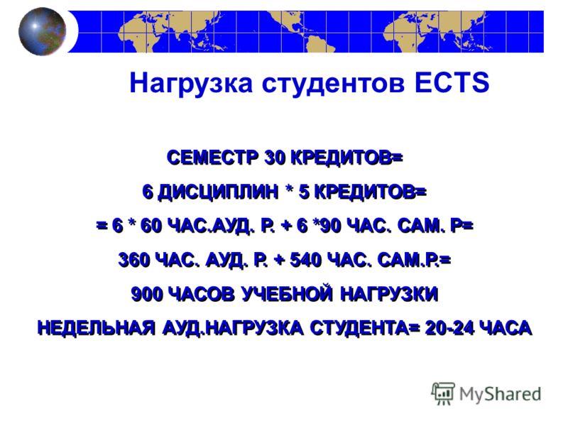 СЕМЕСТР 30 КРЕДИТОВ= 6 ДИСЦИПЛИН * 5 КРЕДИТОВ= = 6 * 60 ЧАС.АУД. Р. + 6 *90 ЧАС. САМ. Р= 360 ЧАС. АУД. Р. + 540 ЧАС. САМ.Р.= 900 ЧАСОВ УЧЕБНОЙ НАГРУЗКИ НЕДЕЛЬНАЯ АУД.НАГРУЗКА СТУДЕНТА= 20-24 ЧАСА СЕМЕСТР 30 КРЕДИТОВ= 6 ДИСЦИПЛИН * 5 КРЕДИТОВ= = 6 * 6