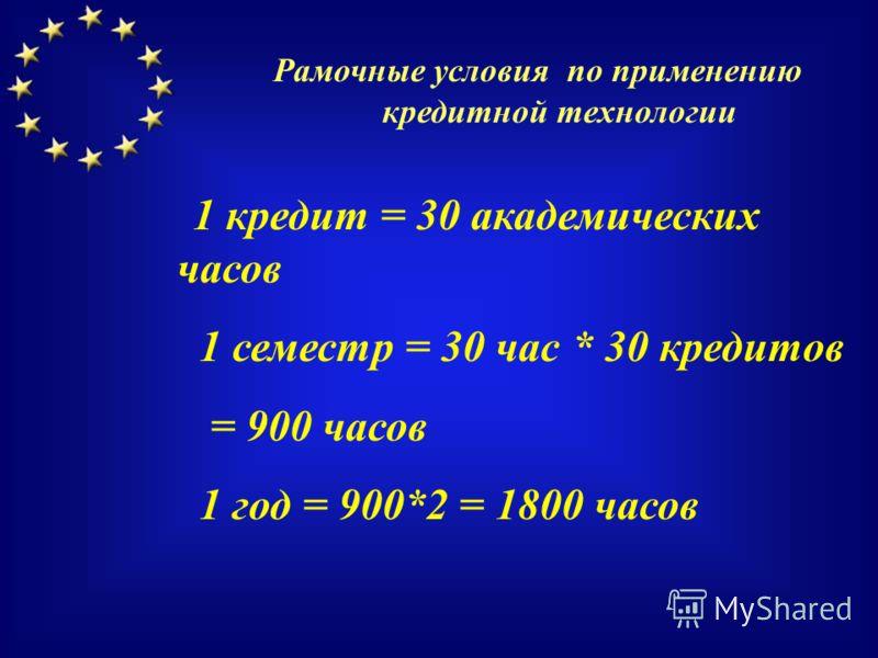 1 кредит = 30 академических часов 1 семестр = 30 час * 30 кредитов = 900 часов 1 год = 900*2 = 1800 часов Рамочные условия по применению кредитной технологии
