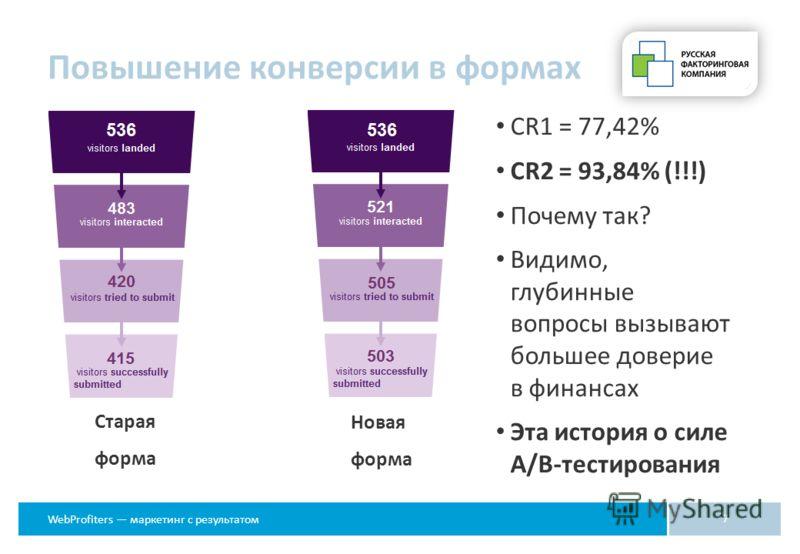 WebProfiters маркетинг с результатом Повышение конверсии в формах 7 Старая форма Новая форма CR1 = 77,42% CR2 = 93,84% (!!!) Почему так? Видимо, глубинные вопросы вызывают большее доверие в финансах Эта история о силе A/B-тестирования