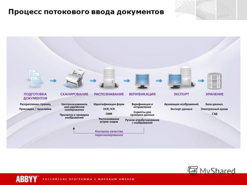 Процесс потокового ввода документов