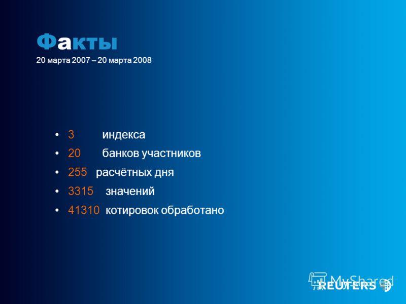 3 индекса 20 банков участников 255 расчётных дня 3315 значений 41310 котировок обработано Факты 20 марта 2007 – 20 марта 2008