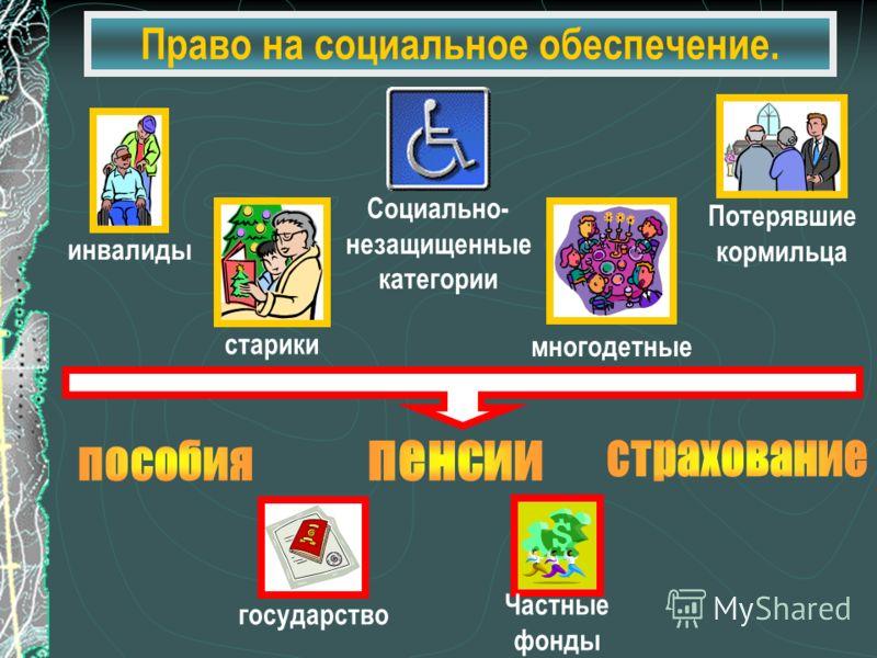 Право на социальное обеспечение. Социально- незащищенные категории инвалиды старики многодетные Потерявшие кормильца государство Частные фонды