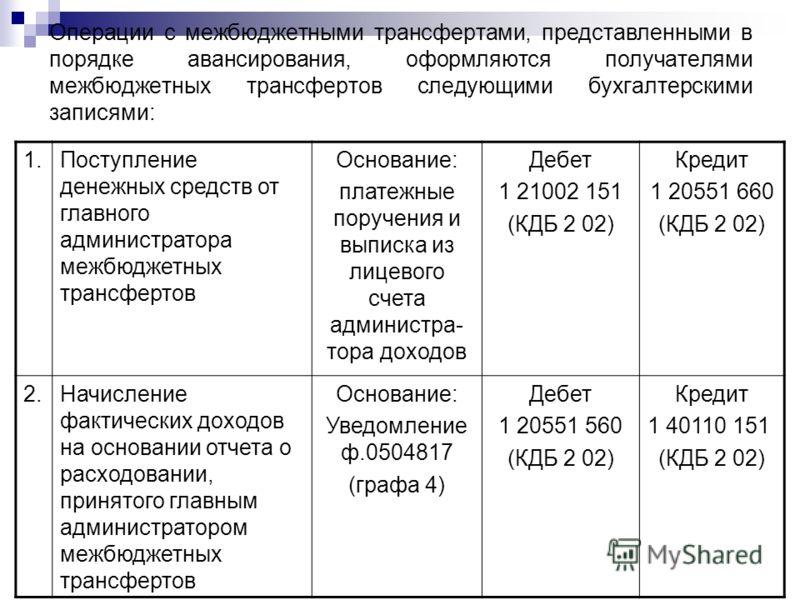 Операции с межбюджетными трансфертами, представленными в порядке авансирования, оформляются получателями межбюджетных трансфертов следующими бухгалтерскими записями: 1.Поступление денежных средств от главного администратора межбюджетных трансфертов О