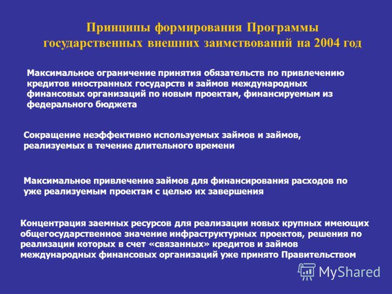 Принципы формирования Программы государственных внешних заимствований на 2004 год Максимальное ограничение принятия обязательств по привлечению кредитов иностранных государств и займов международных финансовых организаций по новым проектам, финансиру