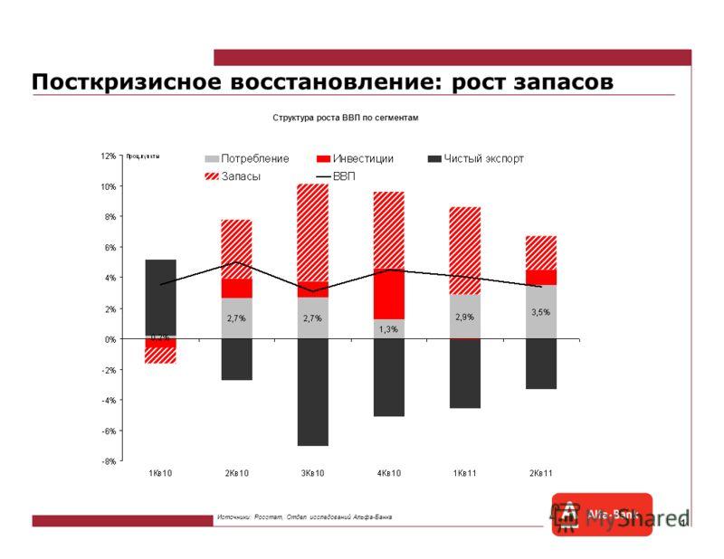 Экономика России: риски и возможности Орлова Н.В. Главный Экономист Альфа-Банка