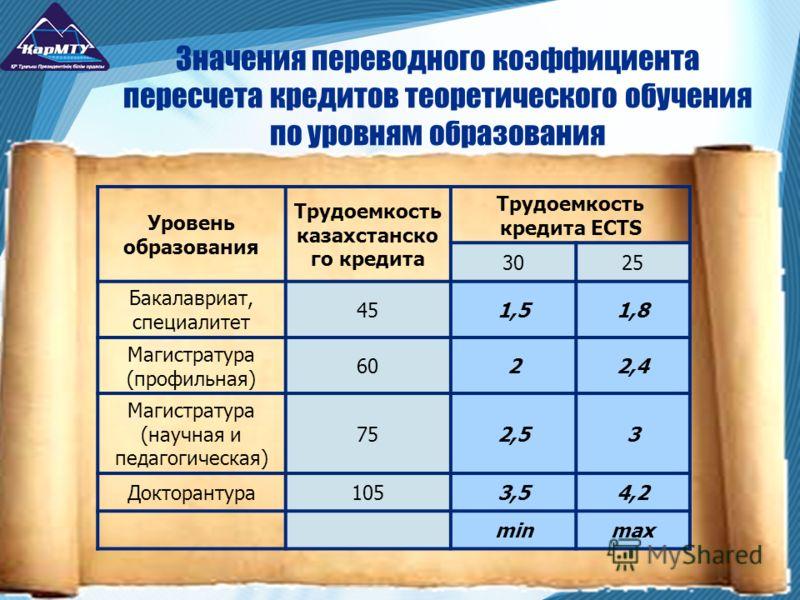 Значения переводного коэффициента пересчета кредитов теоретического обучения по уровням образования Уровень образования Трудоемкость казахстанско го кредита Трудоемкость кредита ECTS 3025 Бакалавриат, специалитет 451,51,8 Магистратура (профильная) 60