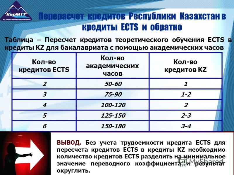 Таблица – Пересчет кредитов теоретического обучения ECTS в кредиты KZ для бакалавриата с помощью академических часов Перерасчет кредитов Республики Казахстан в кредиты ECTS и обратно Кол-во кредитов ECTS Кол-во академических часов Кол-во кредитов KZ
