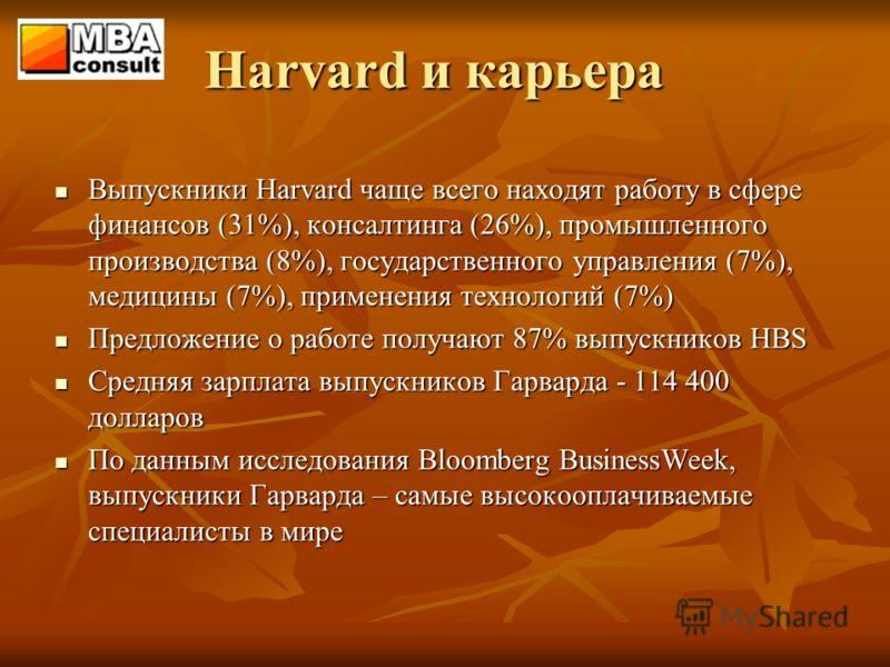 Harvard и карьера Выпускники Harvard чаще всего находят работу в сфере финансов (31%), консалтинга (26%), промышленного производства (8%), государственного управления (7%), медицины (7%), применения технологий (7%) Выпускники Harvard чаще всего наход