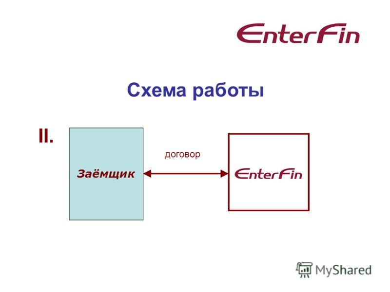 Схема работы Заёмщик II. договор