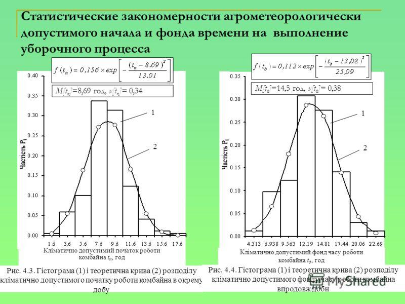 Статистические закономерности агрометеорологически допустимого начала и фонда времени на выполнение уборочного процесса Рис. 4.3. Гістограма (1) і теоретична крива (2) розподілу кліматично допустимого початку роботи комбайна в окрему добу Кліматично