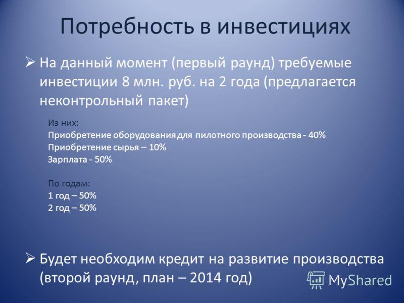 Потребность в инвестициях На данный момент (первый раунд) требуемые инвестиции 8 млн. руб. на 2 года (предлагается неконтрольный пакет) Будет необходим кредит на развитие производства (второй раунд, план – 2014 год) Из них: Приобретение оборудования