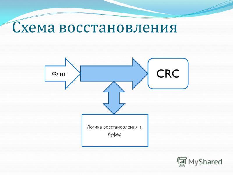 Схема восстановления Флит CRC Логика восстановления и буфер